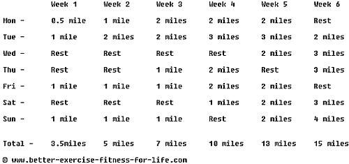 Jogging aerobic fitness